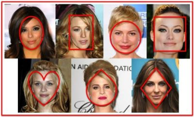 find the best hairstyle for your face shape healtnic